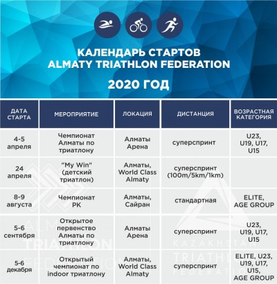 Календарь стартов Almaty Triathlon Federation, 2020 год